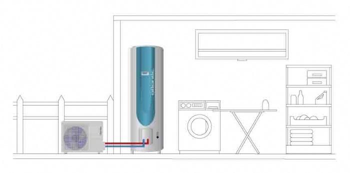 ballon eau chaude sanitaire thermodynamique split pac. Black Bedroom Furniture Sets. Home Design Ideas